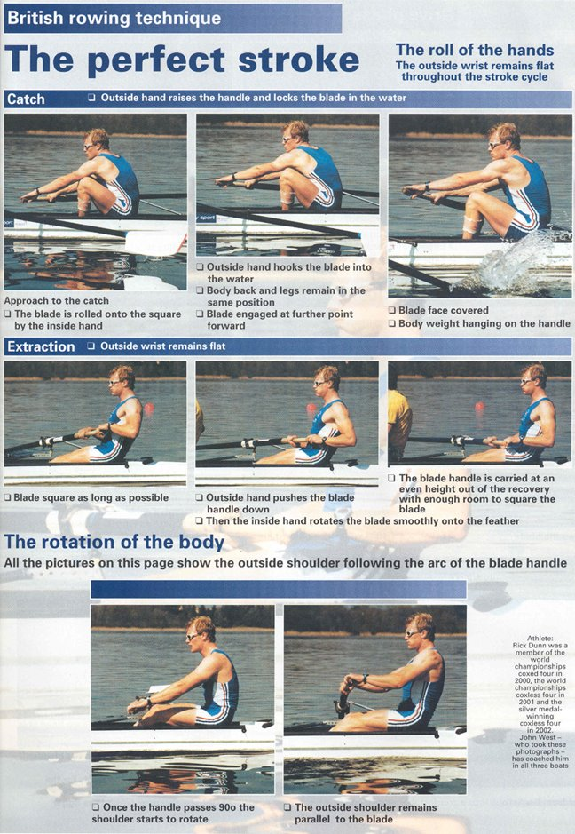 "British Rowing's ""perfect stroke.""  Click for full size."